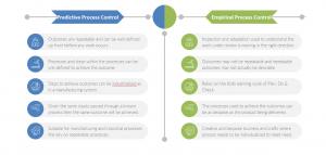 Process Control Options